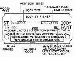 Number Plate Country Codes >> decoding 67 firebird 400 4spd - First Generation Pontiac Firebird (1967 - 1969) - Firebird Nation